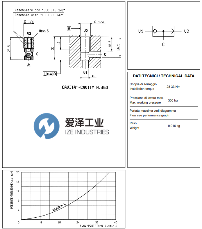 REXROTH OIL CONTROL阀049403000901000 爱泽工业 izeindustries.png
