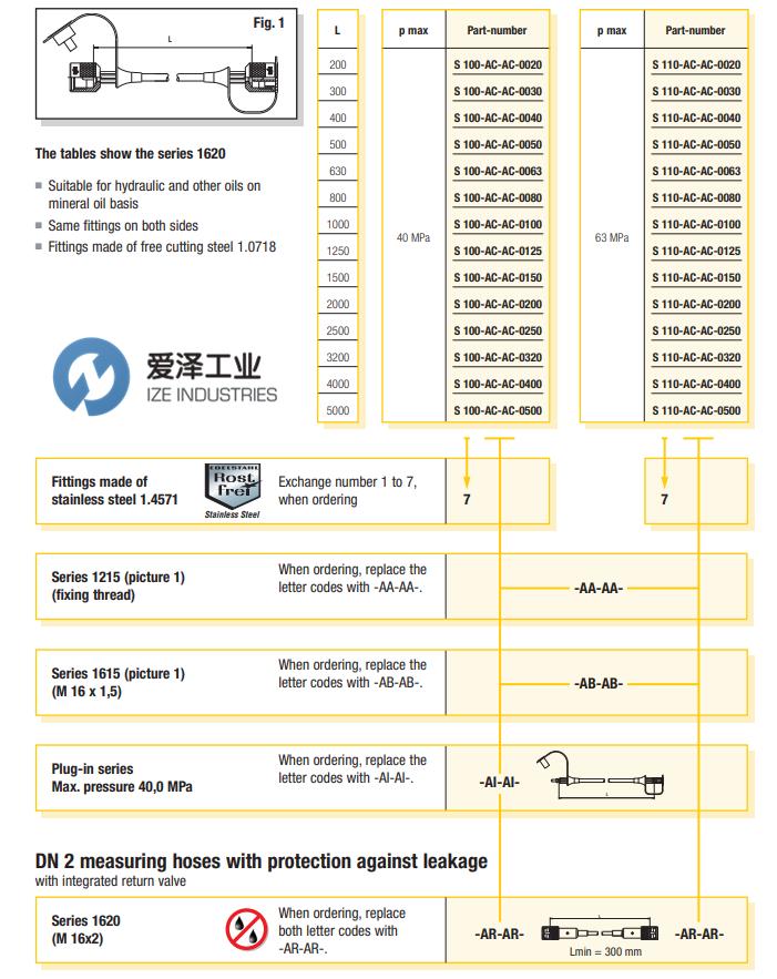 HYDAC测压软管S100-AC系列 爱泽工业 izeindustries(2).png